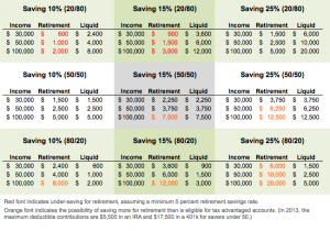 Savings-rates-chart